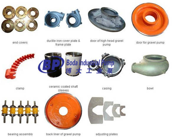 slurry pump parts_PRODUCT_Shijiazhuang Boda Industrial Pump Co ,Ltd